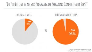 do-you-believe-academic-programs